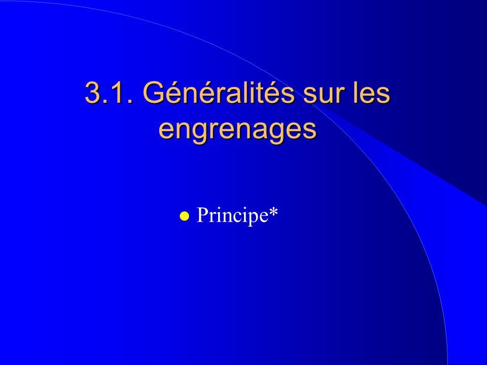 3.1. Généralités sur les engrenages l Principe*