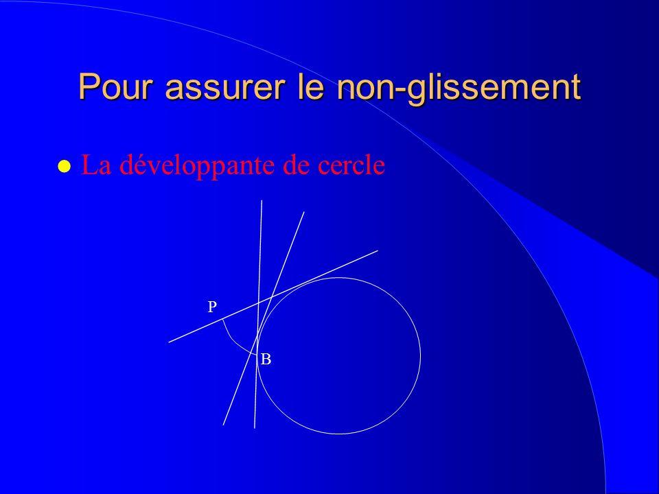 Pour assurer le non-glissement l La développante de cercle B P