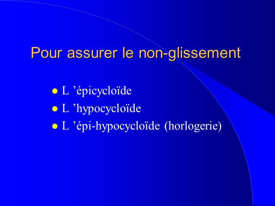 Pour assurer le non-glissement l L 'épicycloïde l L 'hypocycloïde l L 'épi-hypocycloïde (horlogerie)