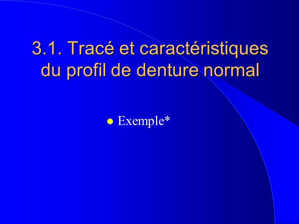3.1. Tracé et caractéristiques du profil de denture normal l Exemple*