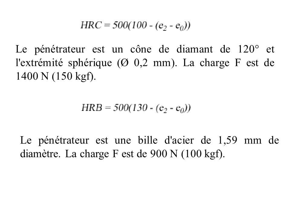 Le pénétrateur est un cône de diamant de 120° et l extrémité sphérique (Ø 0,2 mm).