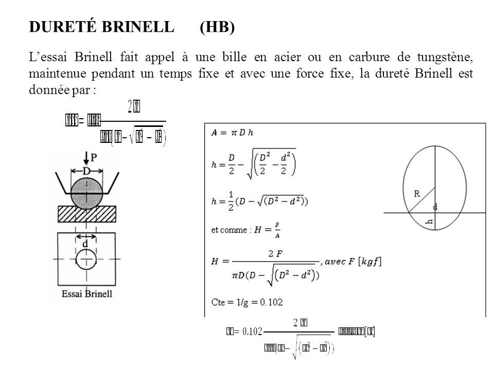 DURETÉ BRINELL (HB) L'essai Brinell fait appel à une bille en acier ou en carbure de tungstène, maintenue pendant un temps fixe et avec une force fixe, la dureté Brinell est donnée par :
