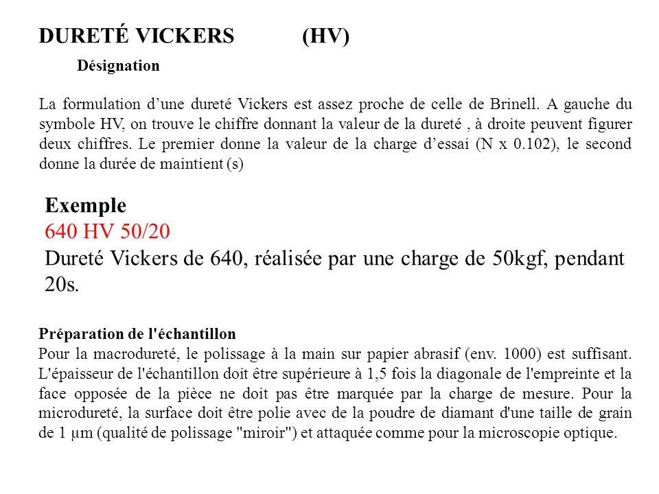 La formulation d'une dureté Vickers est assez proche de celle de Brinell.