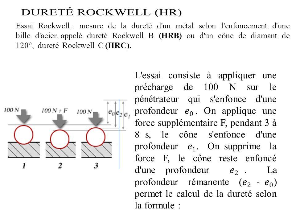 Essai Rockwell : mesure de la dureté d un métal selon l enfoncement d une bille d acier, appelé dureté Rockwell B (HRB) ou d un cône de diamant de 120°, dureté Rockwell C (HRC).