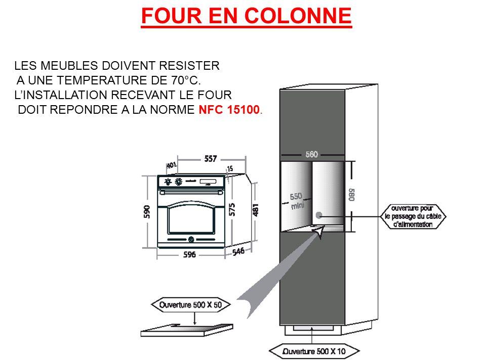 installer four encastrable dans colonne ? ustensiles de cuisine - Comment Installer Un Four Encastrable Dans Un Meuble