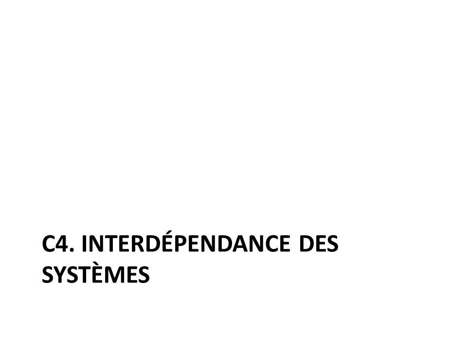 C4. INTERDÉPENDANCE DES SYSTÈMES