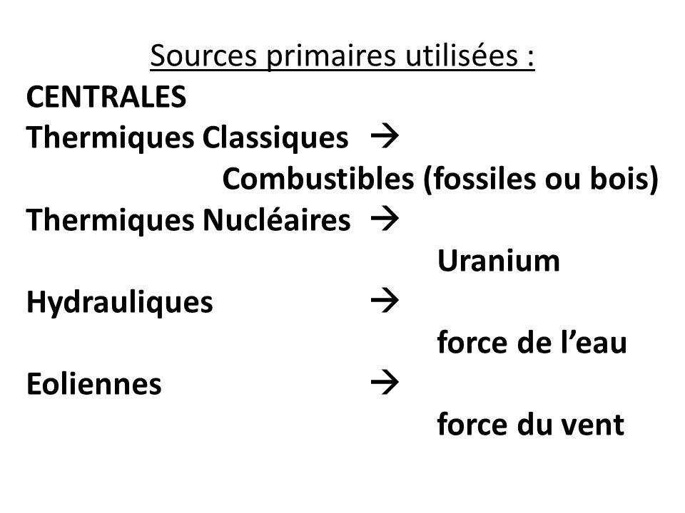 Sources primaires utilisées : CENTRALES Thermiques Classiques  Combustibles (fossiles ou bois) Thermiques Nucléaires  Uranium Hydrauliques  force de l'eau Eoliennes  force du vent