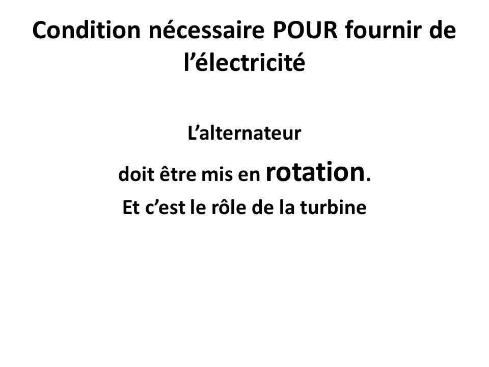 Dans une éolienne La turbine est remplacée par … une hélice.