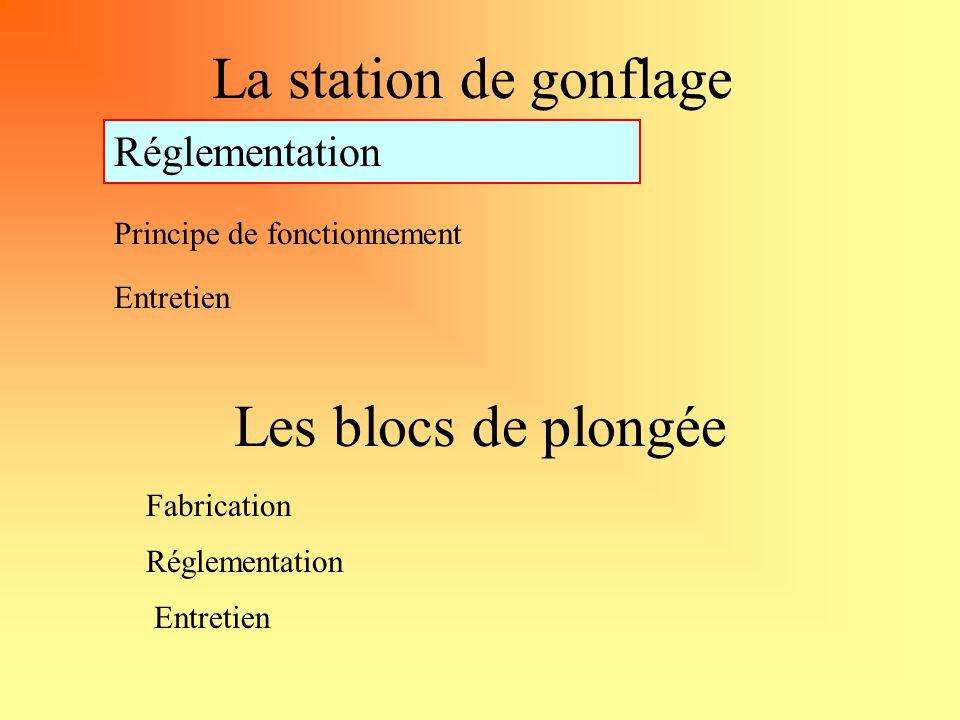 La station de gonflage Principe de fonctionnement Entretien Réglementation Les blocs de plongée Fabrication Entretien Réglementation