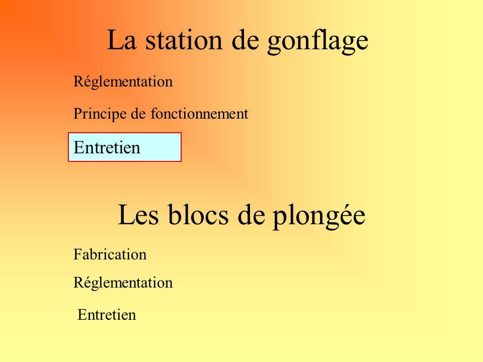 La station de gonflage Principe de fonctionnement Entretien Réglementation Les blocs de plongée Fabrication Entretien Réglementation Entretien