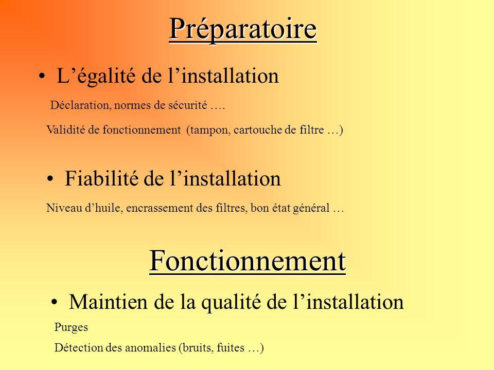 Préparatoire L'égalité de l'installation Fiabilité de l'installation Déclaration, normes de sécurité ….