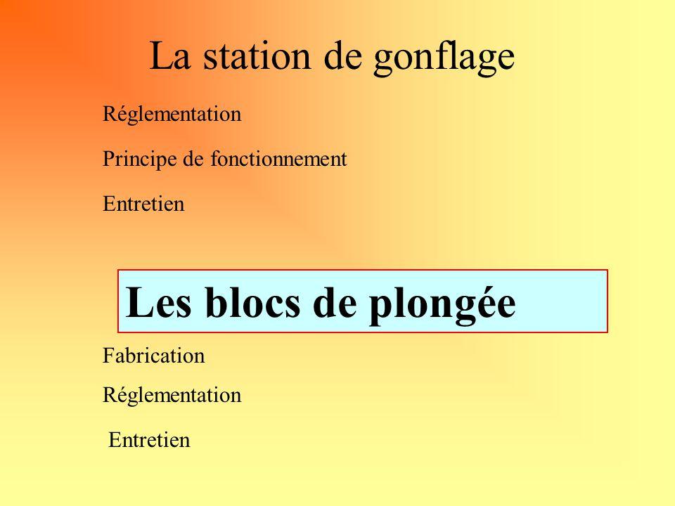 La station de gonflage Principe de fonctionnement Entretien Réglementation Les blocs de plongée Fabrication Entretien Réglementation Les blocs de plongée