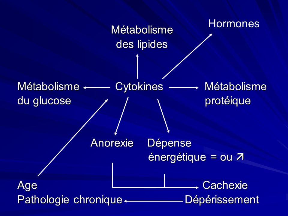 viagra side effects in women