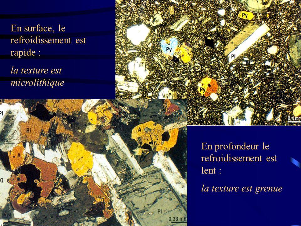 En surface, le refroidissement est rapide : la texture est microlithique En profondeur le refroidissement est lent : la texture est grenue