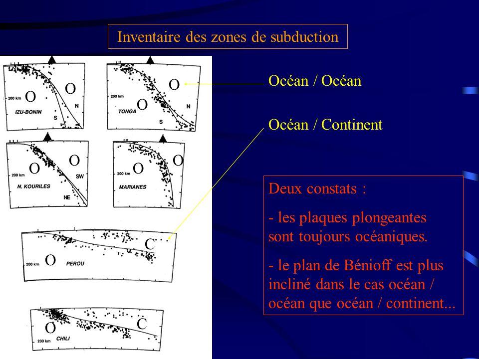 Inventaire des zones de subduction Océan / Océan Océan / Continent Deux constats : - les plaques plongeantes sont toujours océaniques.