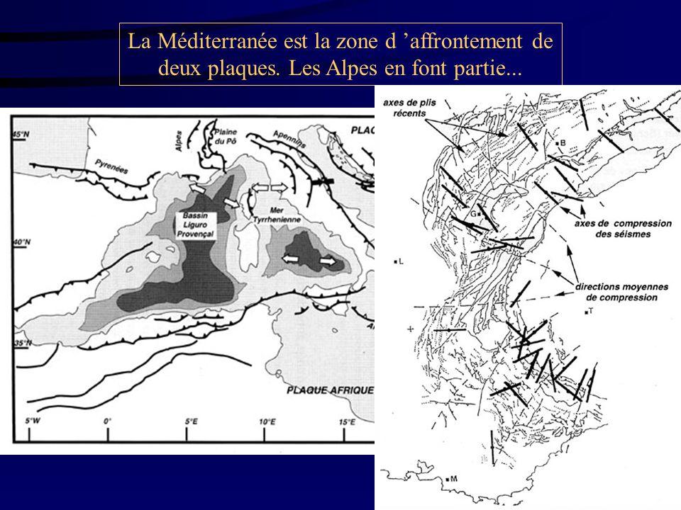 La Méditerranée est la zone d 'affrontement de deux plaques. Les Alpes en font partie...