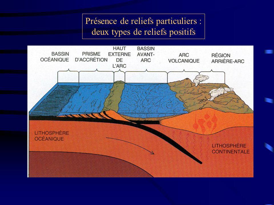 Présence de reliefs particuliers : deux types de reliefs positifs