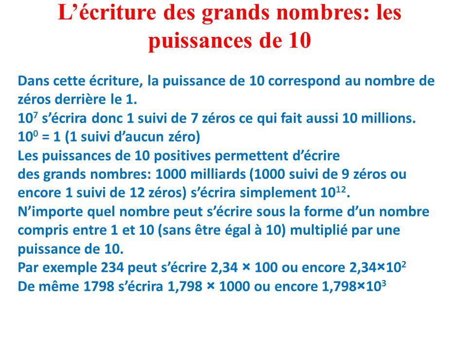 L'écriture des grands nombres: les puissances de 10 Dans cette écriture, la puissance de 10 correspond au nombre de zéros derrière le 1.