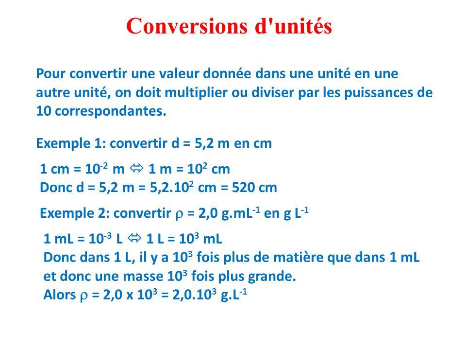 Conversions d unités Pour convertir une valeur donnée dans une unité en une autre unité, on doit multiplier ou diviser par les puissances de 10 correspondantes.