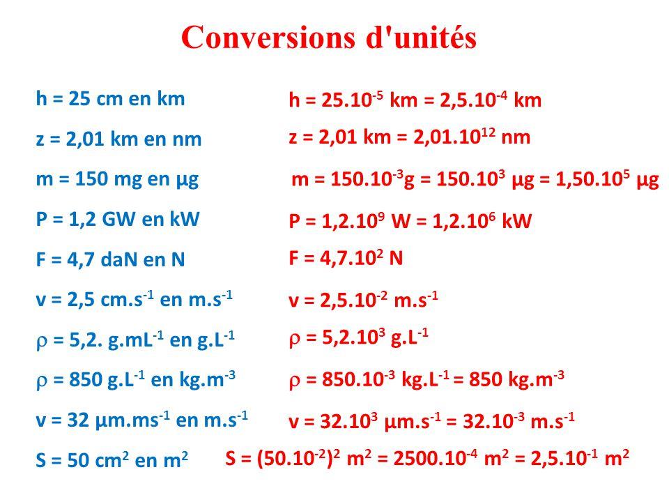 h = 25 cm en km z = 2,01 km en nm m = 150 mg en µg P = 1,2 GW en kW F = 4,7 daN en N v = 2,5 cm.s -1 en m.s -1  = 5,2.