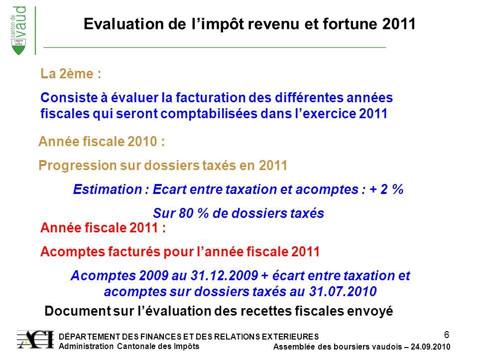 taxe sur revenu boursier