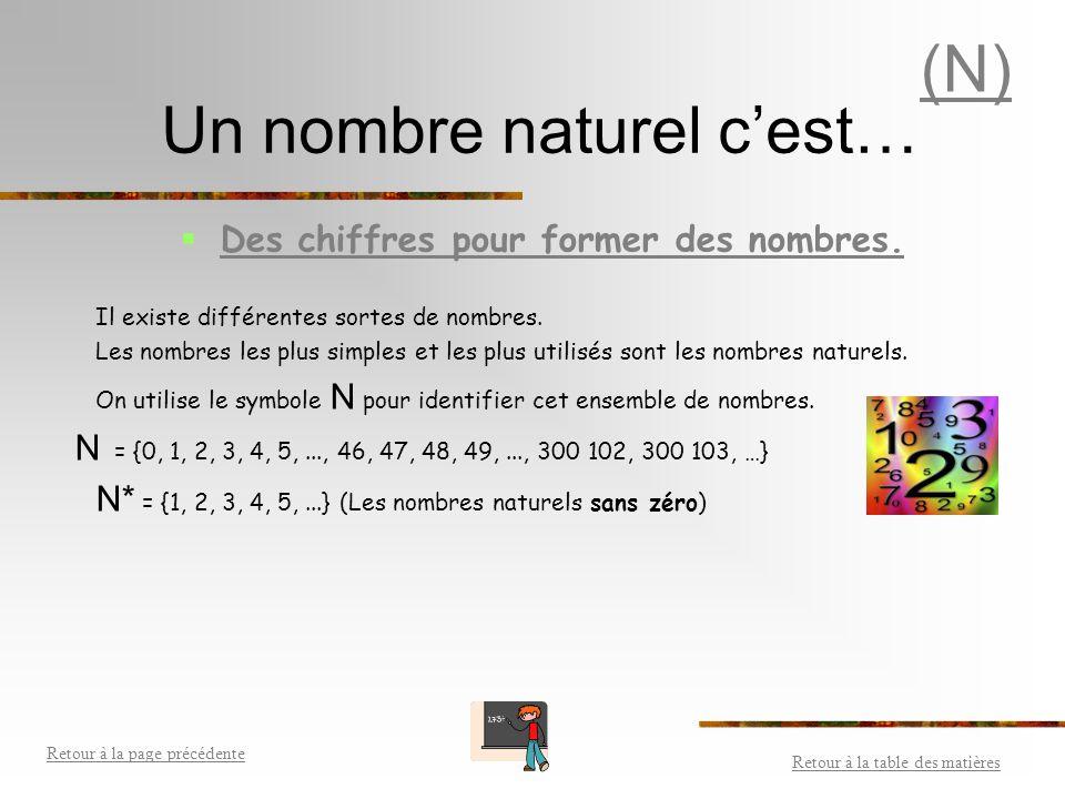 Arithmétique Retour à la table des matières Retour à la page précédente Naturels (N) 2 135 456 19 874 Entiers (Z) -3 -126 -44 -763 -32 Rationnels (Q)