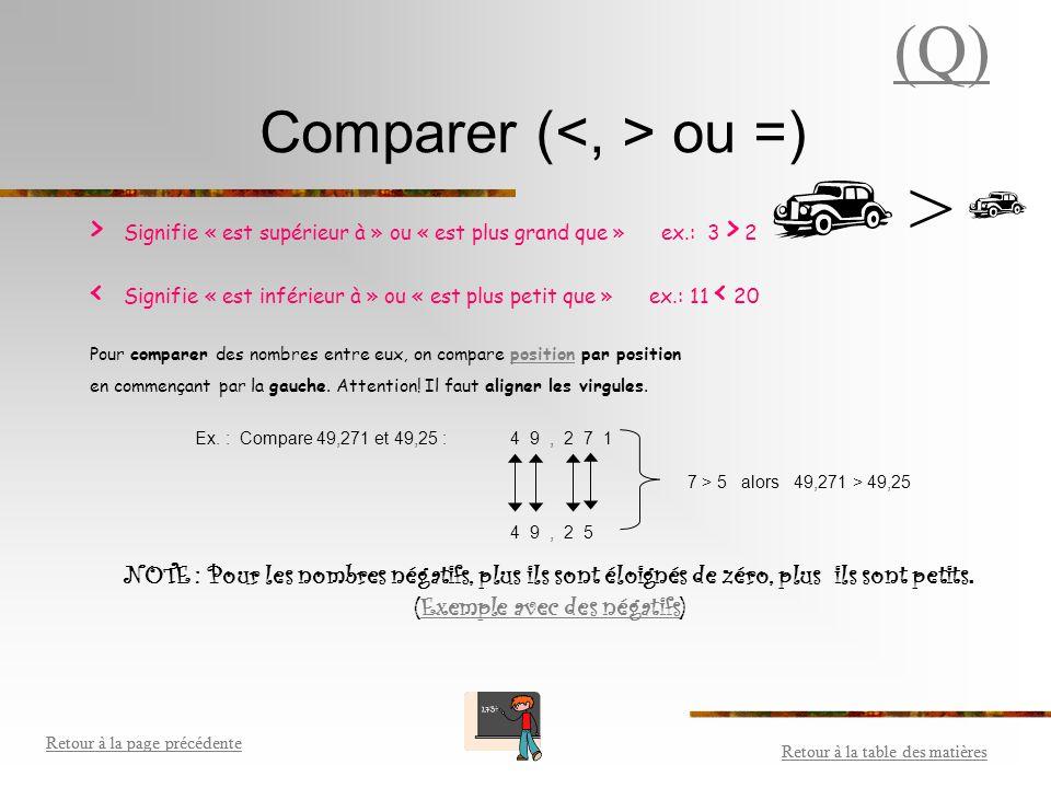 Forme développée La forme développée d'un nombre est une écriture qui permet de mettre en évidence la valeur de chacun des chiffres de ce nombre.des c