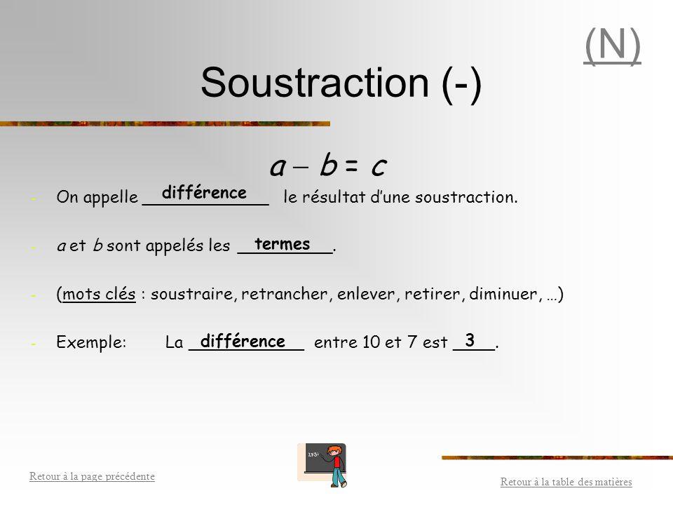 Addition (+) a  b = c - On appelle ________ le résultat d'une addition. - a et b sont appelés les ________. - (mots clés : additionner, ajouter, augm