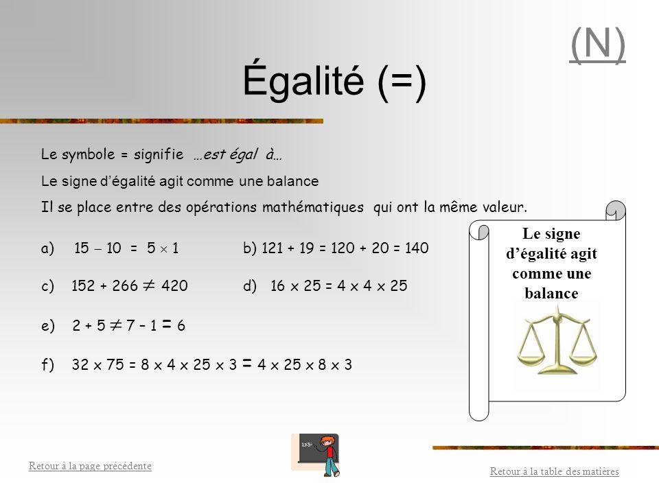Division (  ) (N) Retour à la table des matières Retour à la page précédente a  b = c -On appelle _________ le résultat d'une division. -a est appel