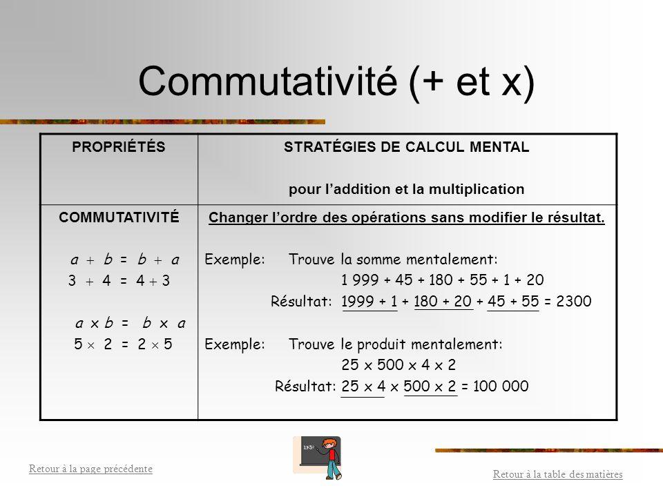 Capsule calcul mental Commutativité (+ et x) Associativité (+ et x) Distributivité Élément neutre Élément absorbant Divisibilité des nombres Retour à