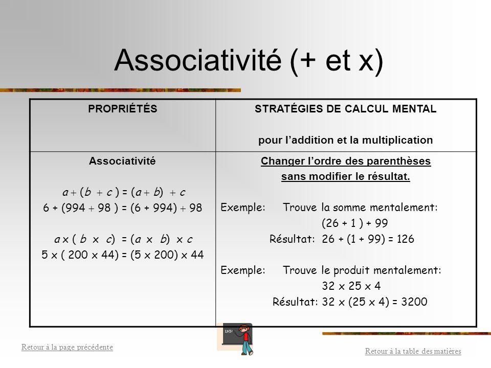 Commutativité (+ et x) Retour à la table des matières Retour à la page précédente PROPRIÉTÉSSTRATÉGIES DE CALCUL MENTAL pour l'addition et la multipli
