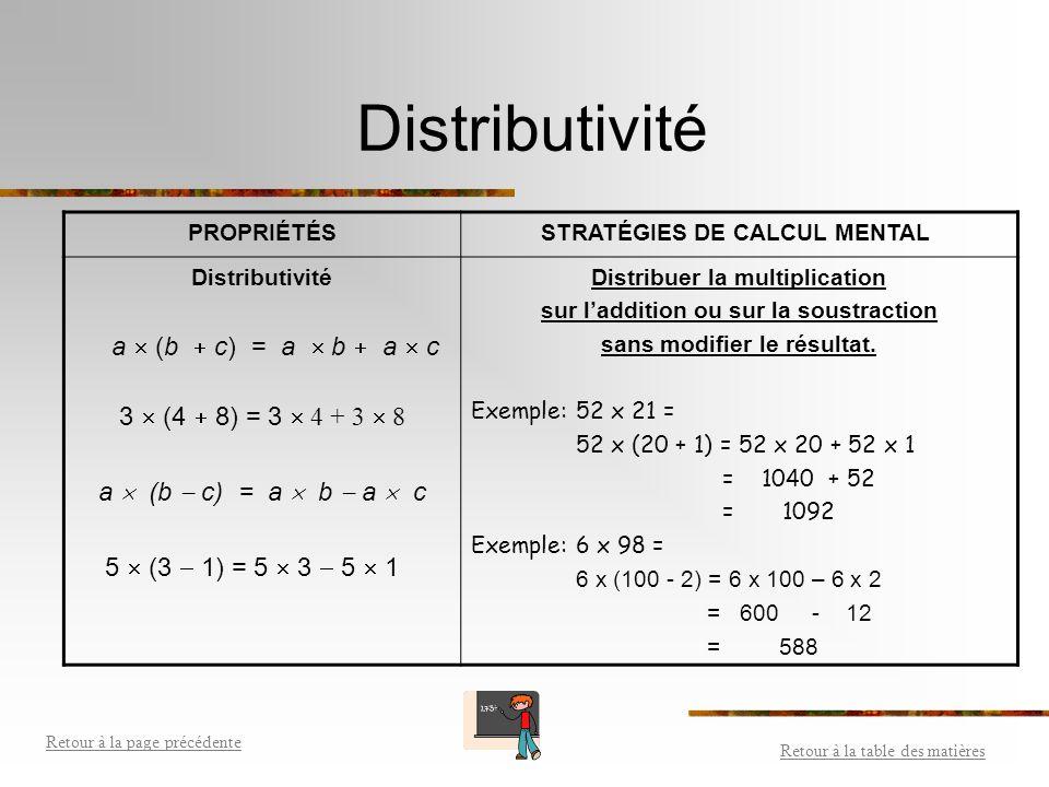 Associativité (+ et x) Retour à la table des matières Retour à la page précédente PROPRIÉTÉSSTRATÉGIES DE CALCUL MENTAL pour l'addition et la multipli