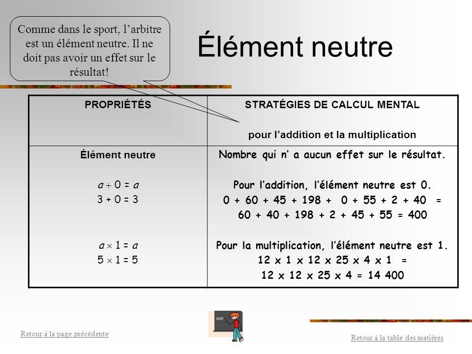 Distributivité Retour à la table des matières Retour à la page précédente PROPRIÉTÉSSTRATÉGIES DE CALCUL MENTAL Distributivité a  (b  c) = a  b  a