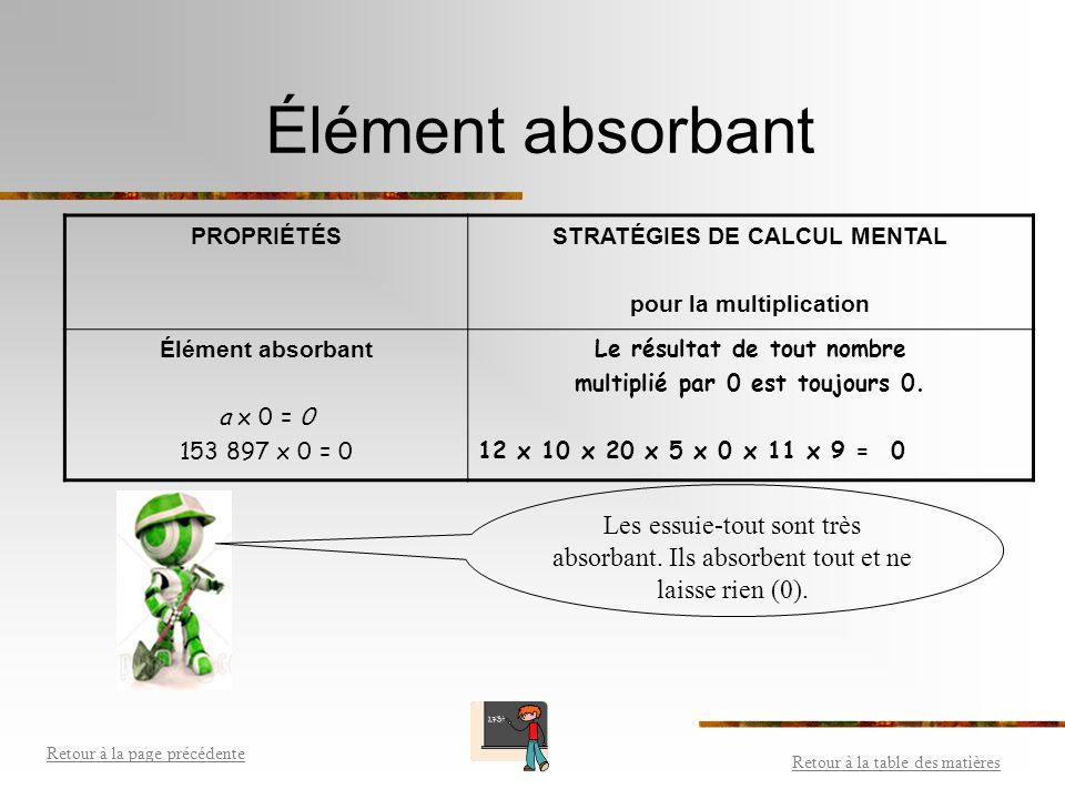 Élément neutre Retour à la table des matières Retour à la page précédente PROPRIÉTÉSSTRATÉGIES DE CALCUL MENTAL pour l'addition et la multiplication É