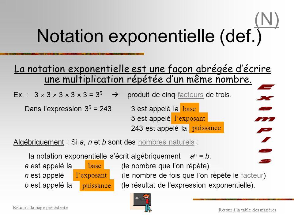 Notation exponentielle Qu'est-ce qu'une notation exponentielle? La base est 1 ou 10 L'exposant est 0 ou 1 Au carré et au cube La notation scientifique