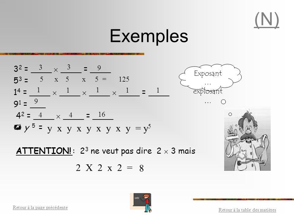 Exemples 3 2 = ____  ____ = ____ 5 3 = 1 4 = ____  ____  ____  ____ = ____ 9 1 = ___ 4 2 = ____  ____ = ____  y 5 = ATTENTION.
