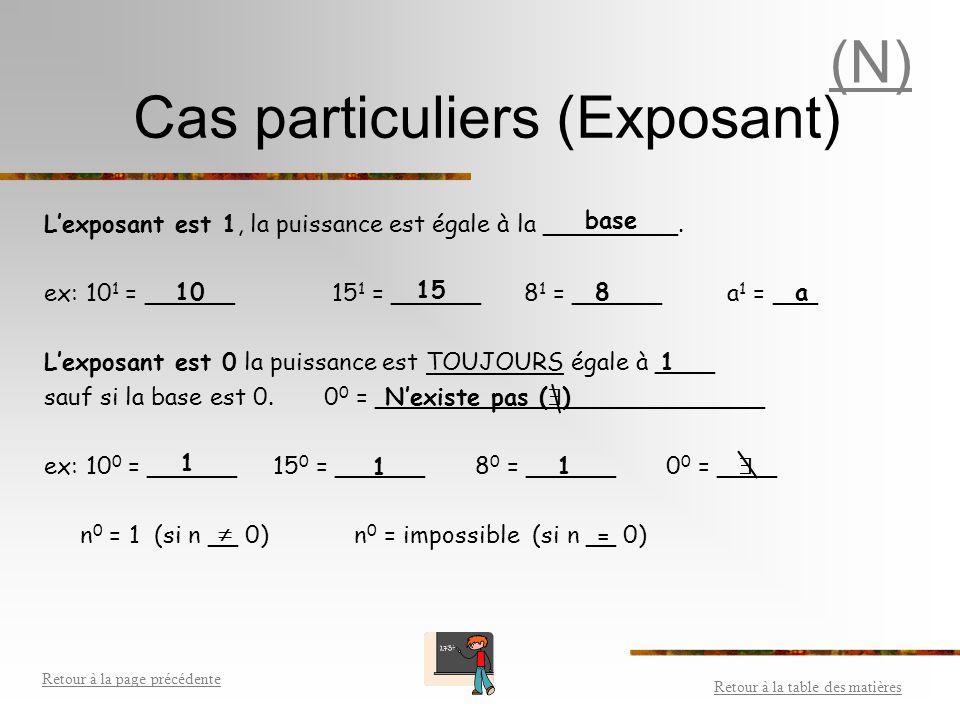 Cas particuliers (Base) La base est 1, la puissance est égale à ___ 1 6 = ___  ___  ___  ___  ___  ___ = ___ La base est 10, le nombre de zéros d
