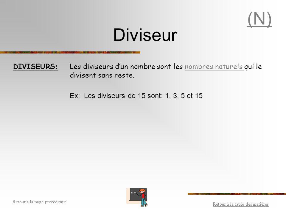 Divisibilité Retour à la table des matières Retour à la page précédente Un nombre est divisible par: 2 Si le chiffre des unités est un nombre pair.chi