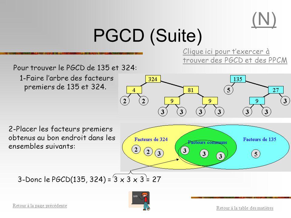 PGCD On peut utiliser la factorisation première pour trouver le plus grand commun diviseur (PGCD) de deux ou de plusieurs nombres.factorisation premiè