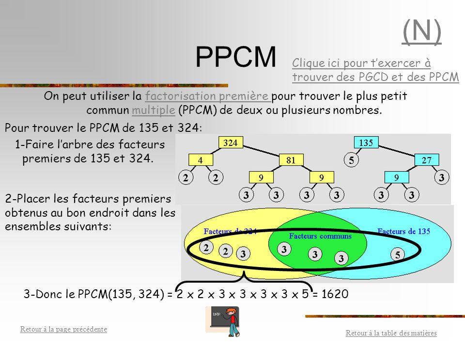 PGCD (Suite) Pour trouver le PGCD de 135 et 324: 1-Faire l'arbre des facteurs premiers de 135 et 324. 2-Placer les facteurs premiers obtenus au bon en
