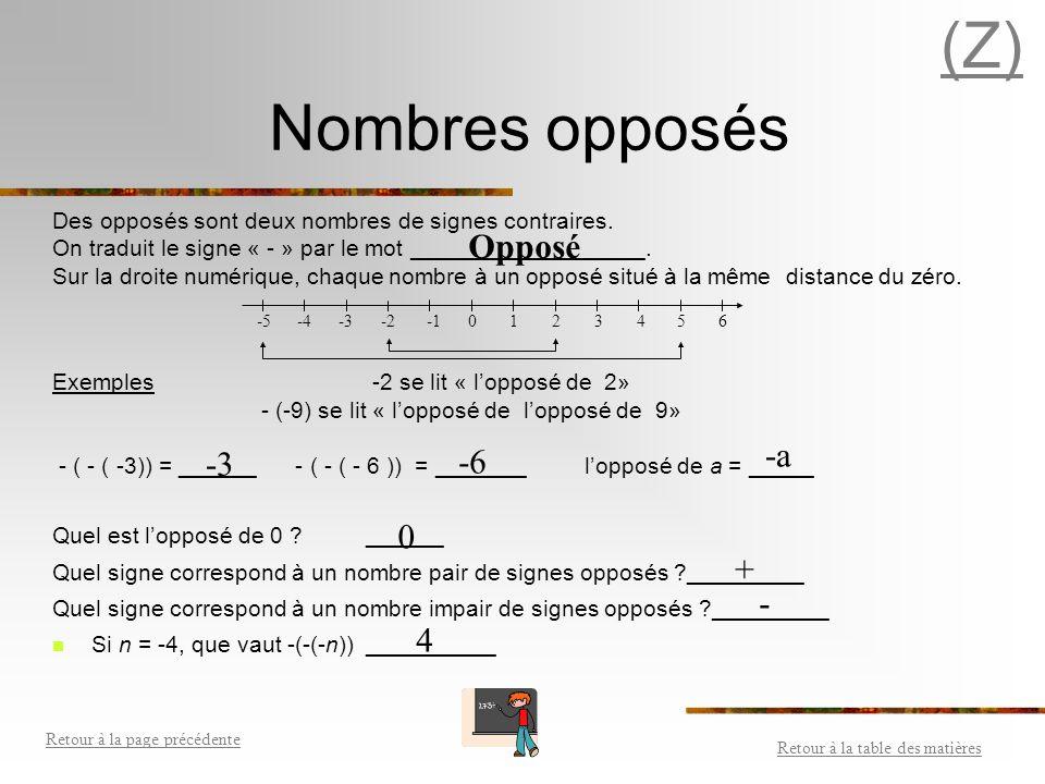 Opérations avec entiers Nombres opposés Addition (+) Soustraction (-) Multiplication (X) Division (  ) Division (  ) Exponentiation (exposant) Prior