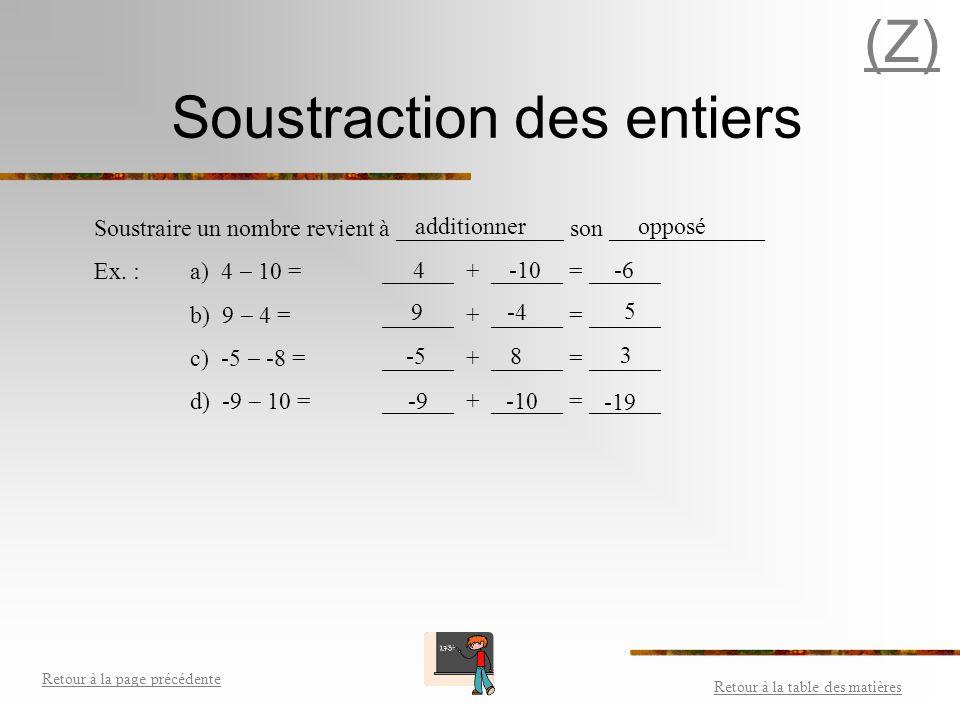 Addition des entiers Retour à la table des matières Retour à la page précédente (Z) La somme de deux entiers négatifs est un entier _________________