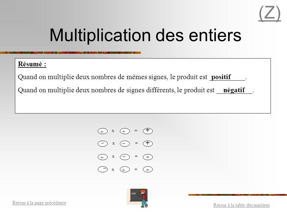 Soustraction des entiers Retour à la table des matières Retour à la page précédente (Z) Soustraire un nombre revient à ______________ son ____________