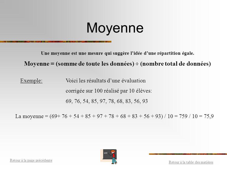 Exponentiation avec entiers Retour à la table des matières Retour à la page précédente (Z)  Pour l'exponentiation, il faut faire très attention aux p