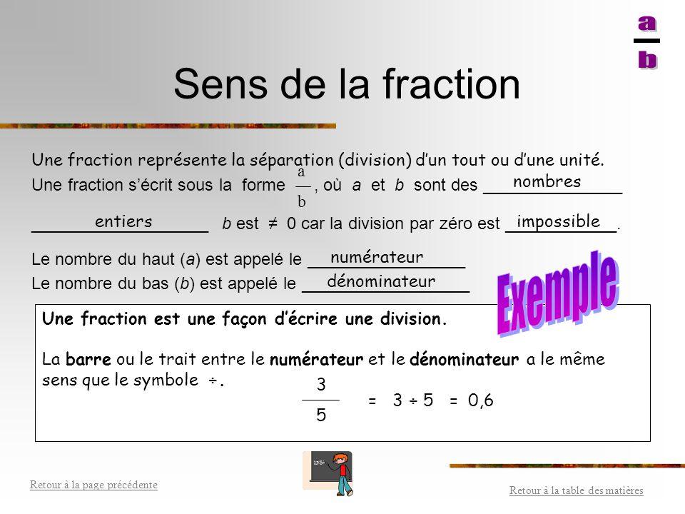 Fraction vient du latin fractiones, qui est une traduction de l'arabe kasr, qui signifie rompu. Les fractions Sens de la fraction Fractions équivalent