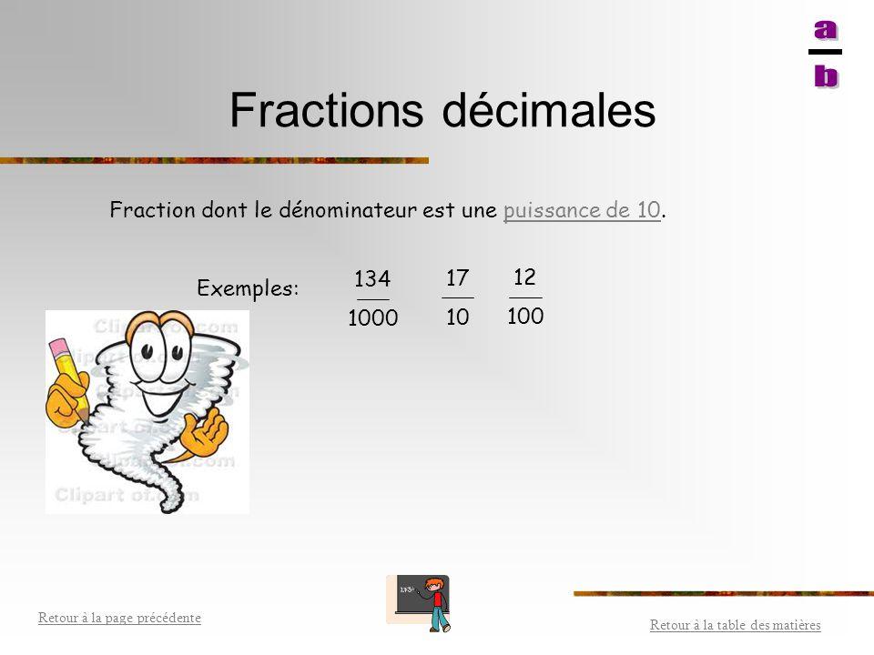 Fraction réduite (irréductible) Une fraction est irréductible si aucun nombre entier sauf___ peut divisernombre entier à la fois le ________________ e