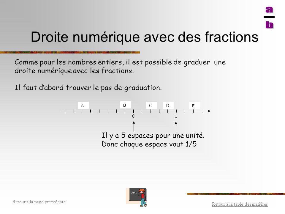 Fractions décimales Retour à la table des matières Retour à la page précédente Fraction dont le dénominateur est une puissance de 10.puissance de 10 E
