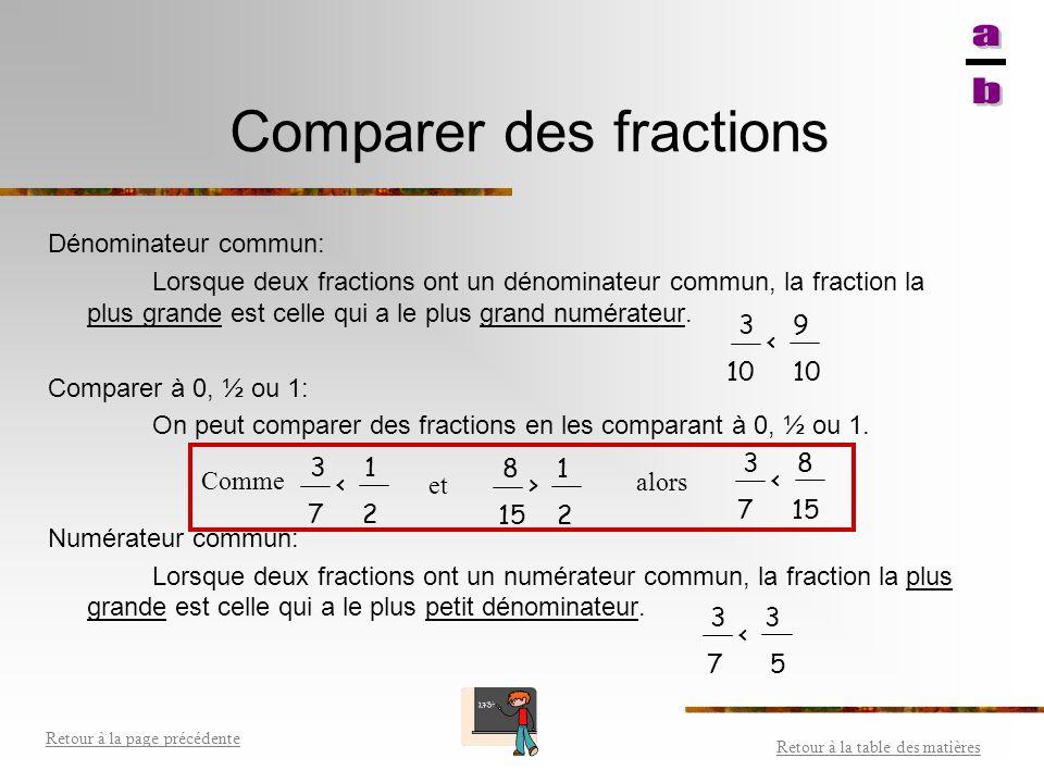 Droite numérique avec des fractions Retour à la table des matières Retour à la page précédente Comme pour les nombres entiers, il est possible de grad