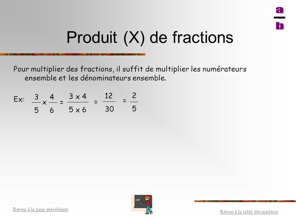 Opérations sur les fractions Somme (+) et différence (-) de fractions Produit (X) de fractions Quotient (  ) de fractions Quotient (  ) de fractions