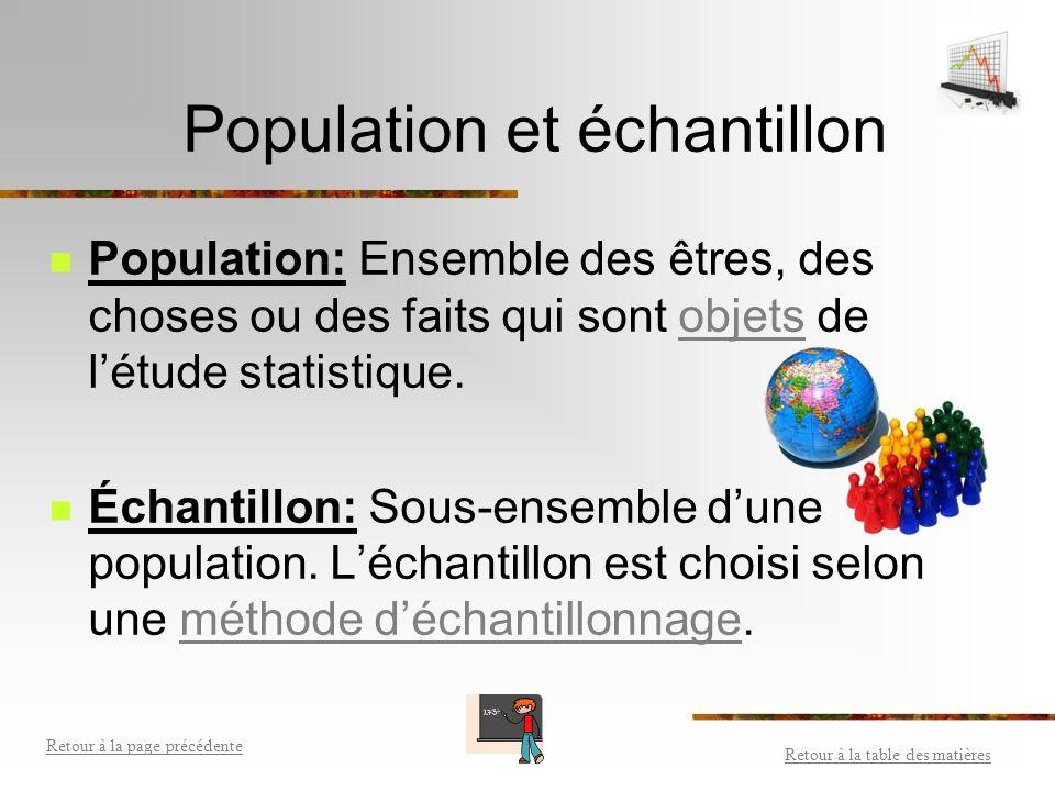 Recensement: Étude statistique faisant appel à toute la population.Étude statistique population Sondage: Recherche d'informations sur un sous-ensemble